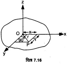 UP Board Solutions for Class 11 Physics Chapter 7 System of particles and Rotational Motion 41