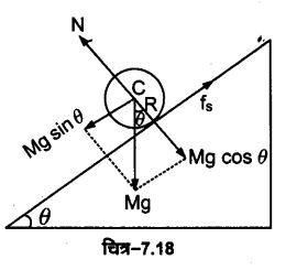 UP Board Solutions for Class 11 Physics Chapter 7 System of particles and Rotational Motion 46