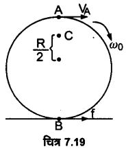UP Board Solutions for Class 11 Physics Chapter 7 System of particles and Rotational Motion 49
