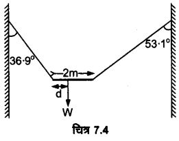 UP Board Solutions for Class 11 Physics Chapter 7 System of particles and Rotational Motion 9