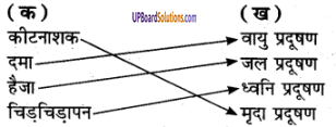UP Board Solutions for Class 6 Environment Chapter 9पर्यावरणीय प्रदूषण-कारण एवं प्रभाव img-1