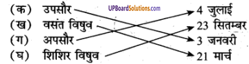 UP Board Solutions for Class 6 Geography Chapter 4पृथ्वी की गतियाँ img-1