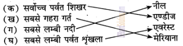 UP Board Solutions for Class 6 Geography Chapter 6पृथ्वी के परिमण्डल img-1