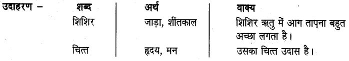 UP Board Solutions for Class 6 Hindi Chapter 17 बादल चले गए वे (मंजरी) 2