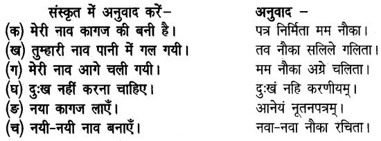UP Board Solutions for Class 6 Hindi Chapter 2 पत्र-नौका (अनिवार्यसंस्कृत) 2