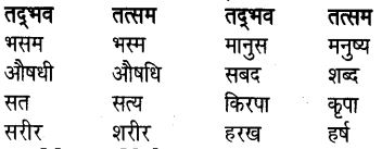UP Board Solutions for Class 6 Hindi Chapter 4 नीति के दोहे (मंजरी) 1