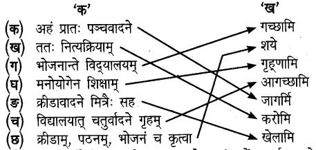 UP Board Solutions for Class 6 Hindi Chapter 6 अस्माकं दिनचर्या (अनिवार्यसंस्कृत) 1