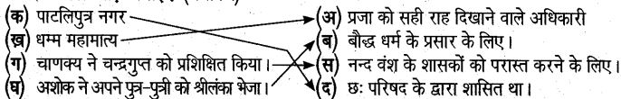 UP Board Solutions for Class 6 History Chapter 7 मौर्य साम्राज्य 1