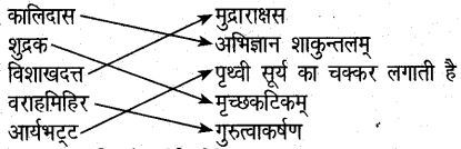 UP Board Solutions for Class 6 History Chapter 9 गुप्तकाल