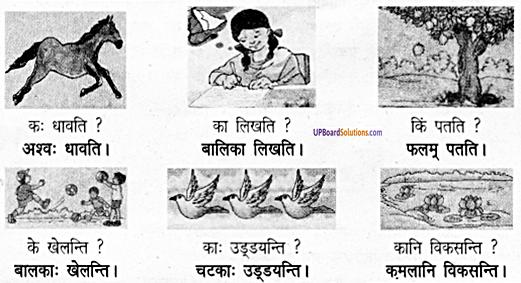 UP Board Solutions for Class 6 Sanskrit Chapter 1 पुनरावलोकनम्-1 3