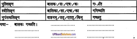 UP Board Solutions for Class 6 Sanskrit Chapter 2 पुनरावलोकनम्-2 9