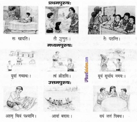 UP Board Solutions for Class 6 Sanskrit Chapter 4 उद्बोधनम् (लोट्लकार-प्रयोगाः) 2