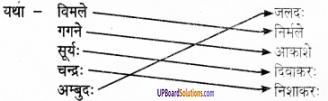 UP Board Solutions for Class 6 Sanskrit Chapter 7 विमानयानं रचयाम 1