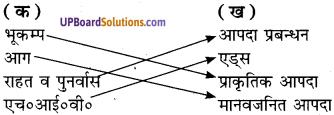 UP Board Solutions for Class 7 Environment Chapter 13आपदाएँ एवं उनका प्रबंधन img-1