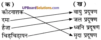 UP Board Solutions for Class 7 Environment Chapter 9पर्यावरणीय प्रदूषण-कारण एवं प्रभाव img-1