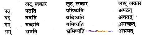UP Board Solutions for Class 7 Hindi Chapter 1 नैनीतालभ्रमणम् (अनिवार्य संस्कृत) image - 1