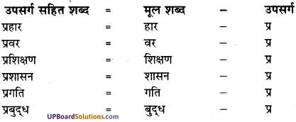 UP Board Solutions for Class 7 Hindi Chapter 20 एक संसद नदी की (मंजरी) image - 2