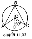 UP Board Solutions for Class 7 Maths Chapter 11 वृत्त 14
