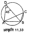 UP Board Solutions for Class 7 Maths Chapter 11 वृत्त 15