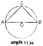 UP Board Solutions for Class 7 Maths Chapter 11 वृत्त 18
