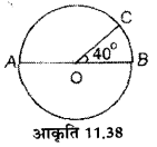 UP Board Solutions for Class 7 Maths Chapter 11 वृत्त 23