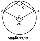 UP Board Solutions for Class 7 Maths Chapter 11 वृत्त 8