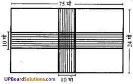 UP Board Solutions for Class 7 Maths Chapter 12 क्षेत्रमिति (मेंसुरेशन) 10