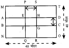UP Board Solutions for Class 7 Maths Chapter 12 क्षेत्रमिति (मेंसुरेशन) 13