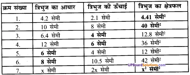 UP Board Solutions for Class 7 Maths Chapter 12 क्षेत्रमिति (मेंसुरेशन) 14