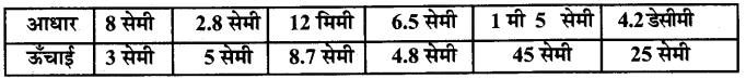 UP Board Solutions for Class 7 Maths Chapter 12 क्षेत्रमिति (मेंसुरेशन) 17