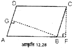UP Board Solutions for Class 7 Maths Chapter 12 क्षेत्रमिति (मेंसुरेशन) 20