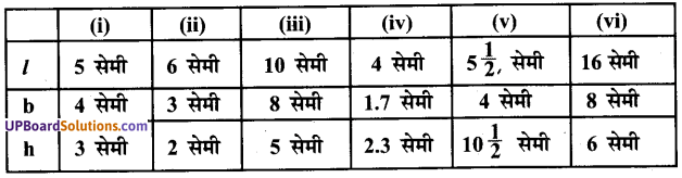 UP Board Solutions for Class 7 Maths Chapter 12 क्षेत्रमिति (मेंसुरेशन) 27