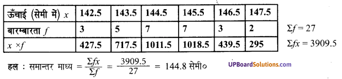 UP Board Solutions for Class 7 Maths Chapter 3 साँख्यिकी 12