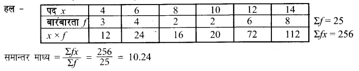 UP Board Solutions for Class 7 Maths Chapter 3 साँख्यिकी 7