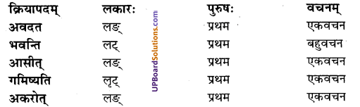UP Board Solutions for Class 7 Sanskrit chapter 8 श्रम एव विजयते 2
