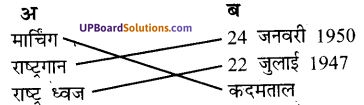 UP Board Solutions for Class 7 Sports and Fitness Chapter 7 माचिंग, खेल भावना एवं अनुशासन 1