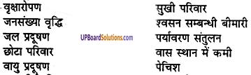 UP Board Solutions for Class 8 Environment Chapter 10 पर्यावरण असन्तुलन-मानव हस्तक्षेप का परिणाम 1