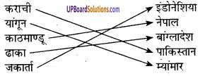UP Board Solutions for Class 8 Geography Chapter 10प्राकृतिक प्रदेश एवं जनजीवन-2 img-1