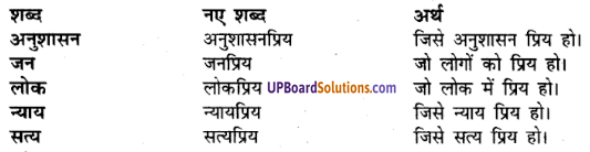 UP Board Solutions for Class 8 Hindi Chapter 16 सोना (मंजरी) 3