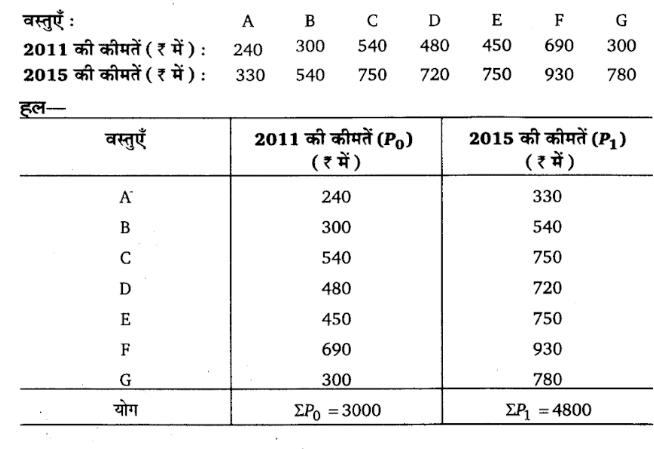 UP Board Solutions for Class 11 Economics Statistics for Economics 22