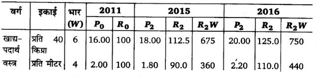 UP Board Solutions for Class 11 Economics Statistics for Economics 35