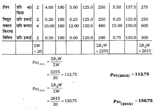 UP Board Solutions for Class 11 Economics Statistics for Economics 36