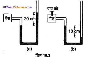 UP Board Solutions for Class 11 Physics Chapter 10 Mechanical Properties Of Fluids 19