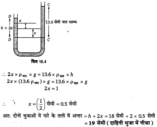 UP Board Solutions for Class 11 Physics Chapter 10 Mechanical Properties Of Fluids 20