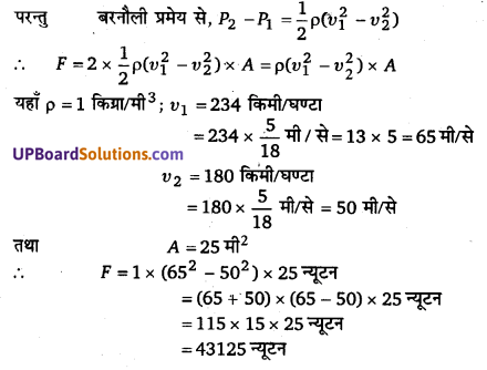 UP Board Solutions for Class 11 Physics Chapter 10 Mechanical Properties Of Fluids 23