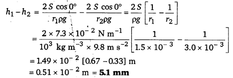 UP Board Solutions for Class 11 Physics Chapter 10 Mechanical Properties Of Fluids 27
