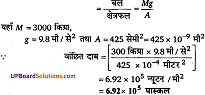UP Board Solutions for Class 11 Physics Chapter 10 Mechanical Properties Of Fluids 3