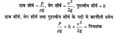 UP Board Solutions for Class 11 Physics Chapter 10 Mechanical Properties Of Fluids 35
