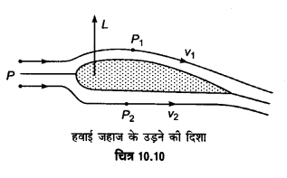 UP Board Solutions for Class 11 Physics Chapter 10 Mechanical Properties Of Fluids 43