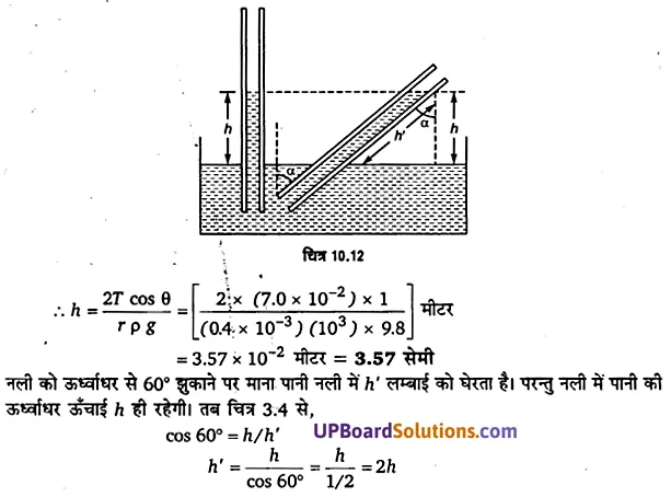 UP Board Solutions for Class 11 Physics Chapter 10 Mechanical Properties Of Fluids 52